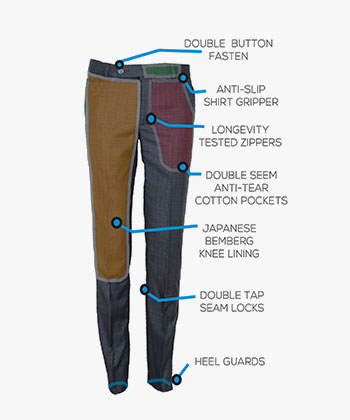 Fitted Pants for men